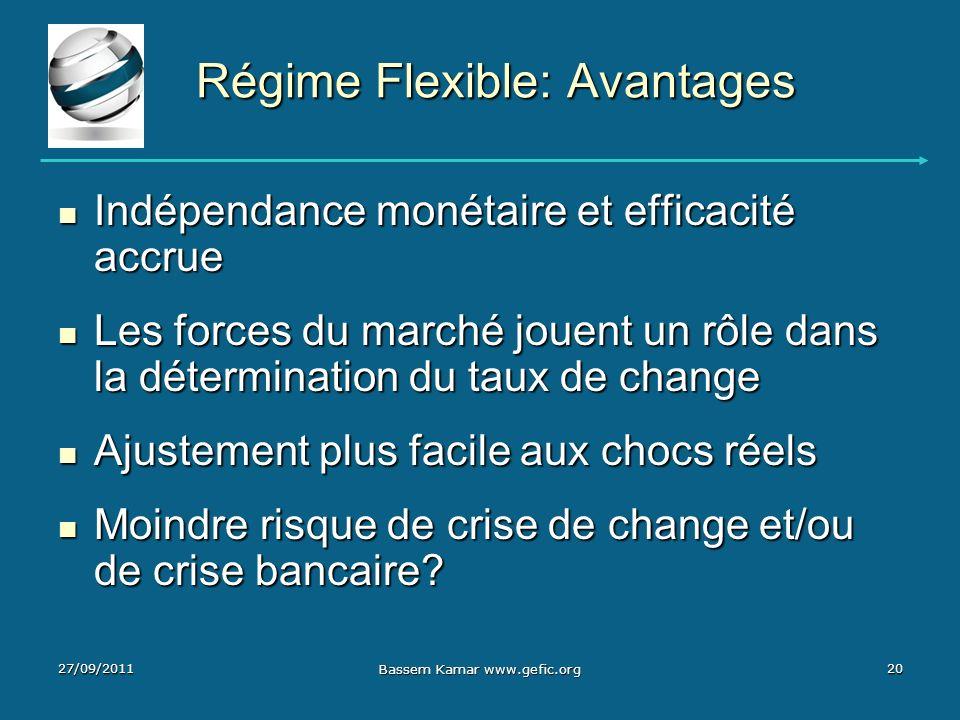 Régime Flexible: Avantages Indépendance monétaire et efficacité accrue Indépendance monétaire et efficacité accrue Les forces du marché jouent un rôle