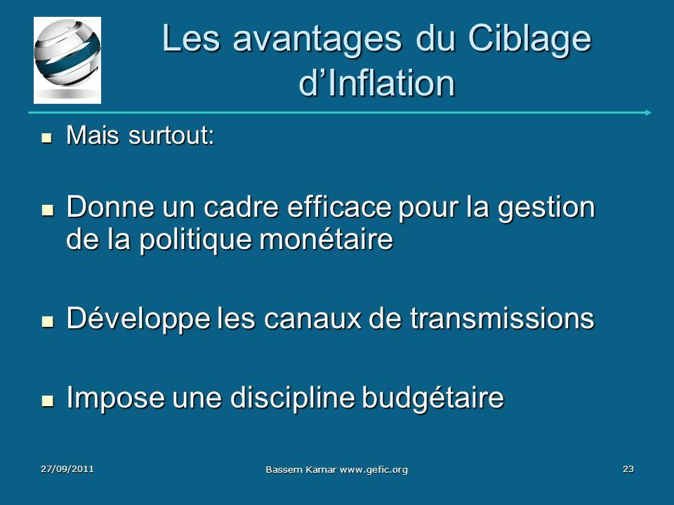 Les avantages du Ciblage dInflation Mais surtout: Mais surtout: Donne un cadre efficace pour la gestion de la politique monétaire Donne un cadre effic