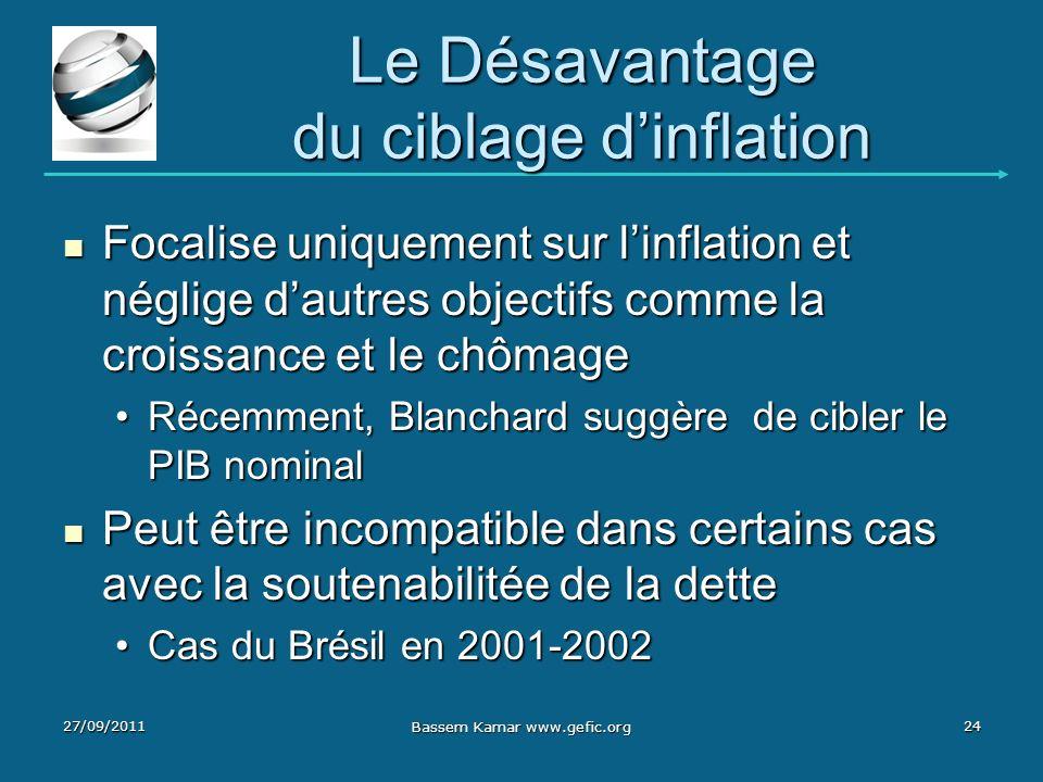 Le Désavantage du ciblage dinflation Focalise uniquement sur linflation et néglige dautres objectifs comme la croissance et le chômage Focalise unique