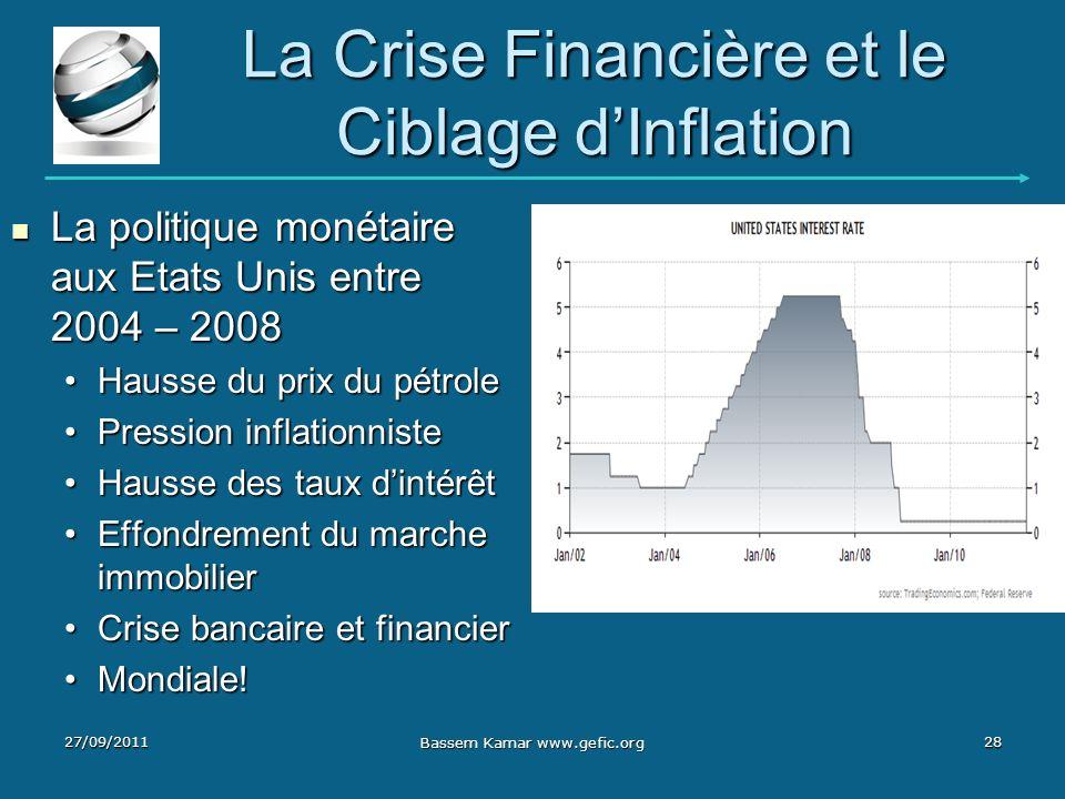 La Crise Financière et le Ciblage dInflation La politique monétaire aux Etats Unis entre 2004 – 2008 La politique monétaire aux Etats Unis entre 2004