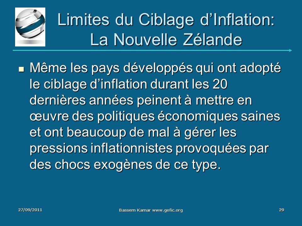 Limites du Ciblage dInflation: La Nouvelle Zélande Même les pays développés qui ont adopté le ciblage dinflation durant les 20 dernières années peinen