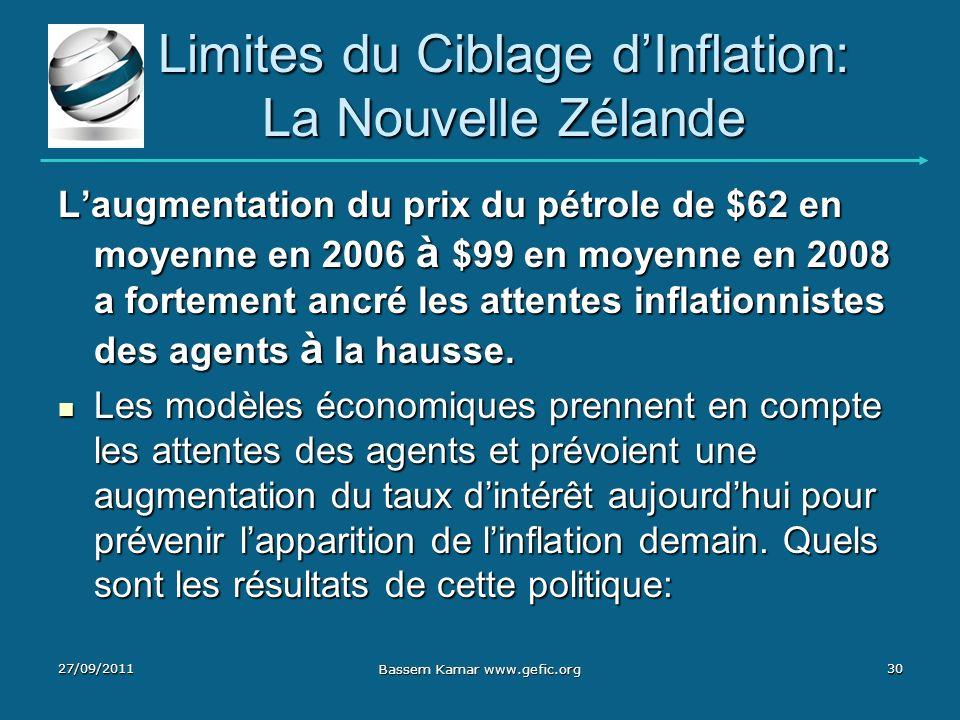 Laugmentation du prix du pétrole de $62 en moyenne en 2006 à $99 en moyenne en 2008 a fortement ancré les attentes inflationnistes des agents à la hau