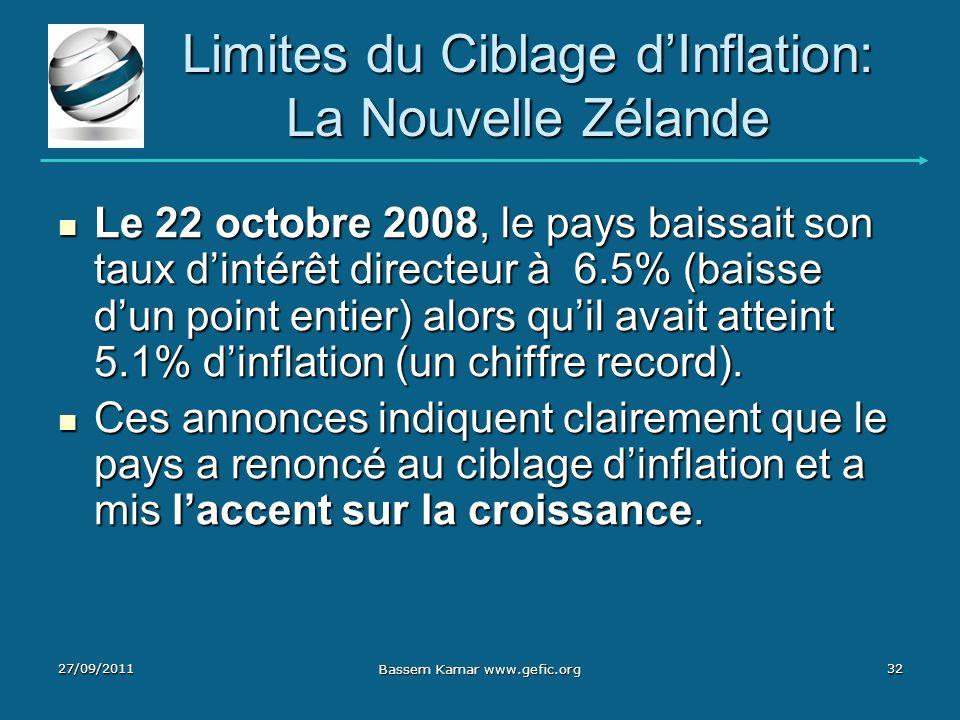 Limites du Ciblage dInflation: La Nouvelle Zélande Le 22 octobre 2008, le pays baissait son taux dintérêt directeur à 6.5% (baisse dun point entier) a