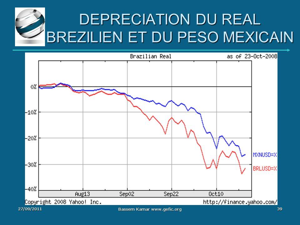 DEPRECIATION DU REAL BREZILIEN ET DU PESO MEXICAIN 27/09/201139 Bassem Kamar www.gefic.org