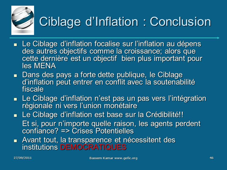 Ciblage dInflation : Conclusion Le Ciblage dinflation focalise sur linflation au dépens des autres objectifs comme la croissance; alors que cette dern