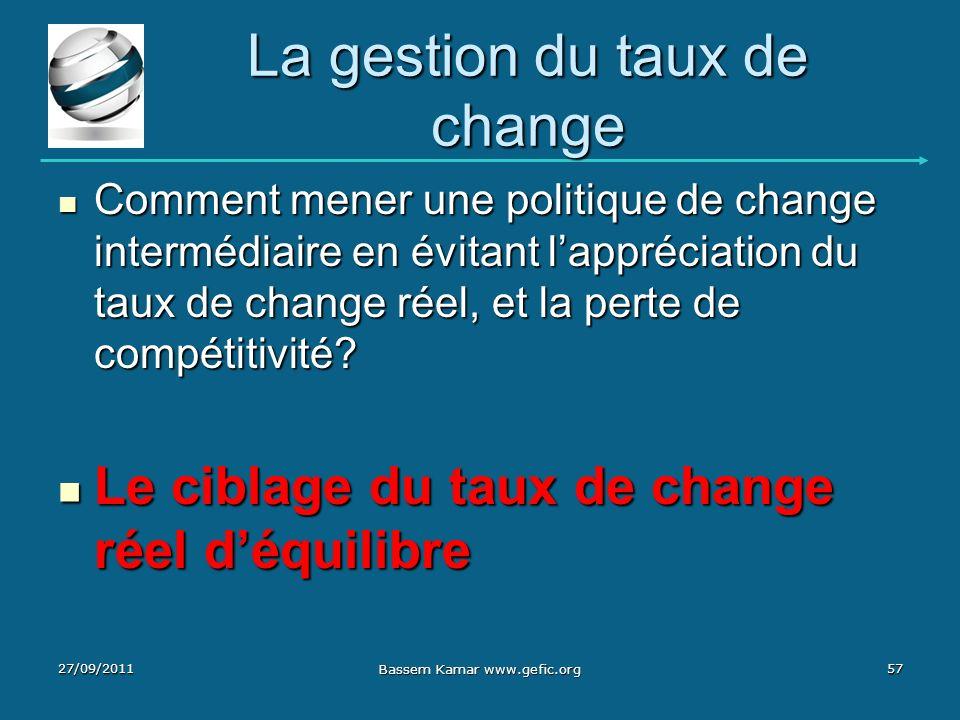 La gestion du taux de change Comment mener une politique de change intermédiaire en évitant lappréciation du taux de change réel, et la perte de compé