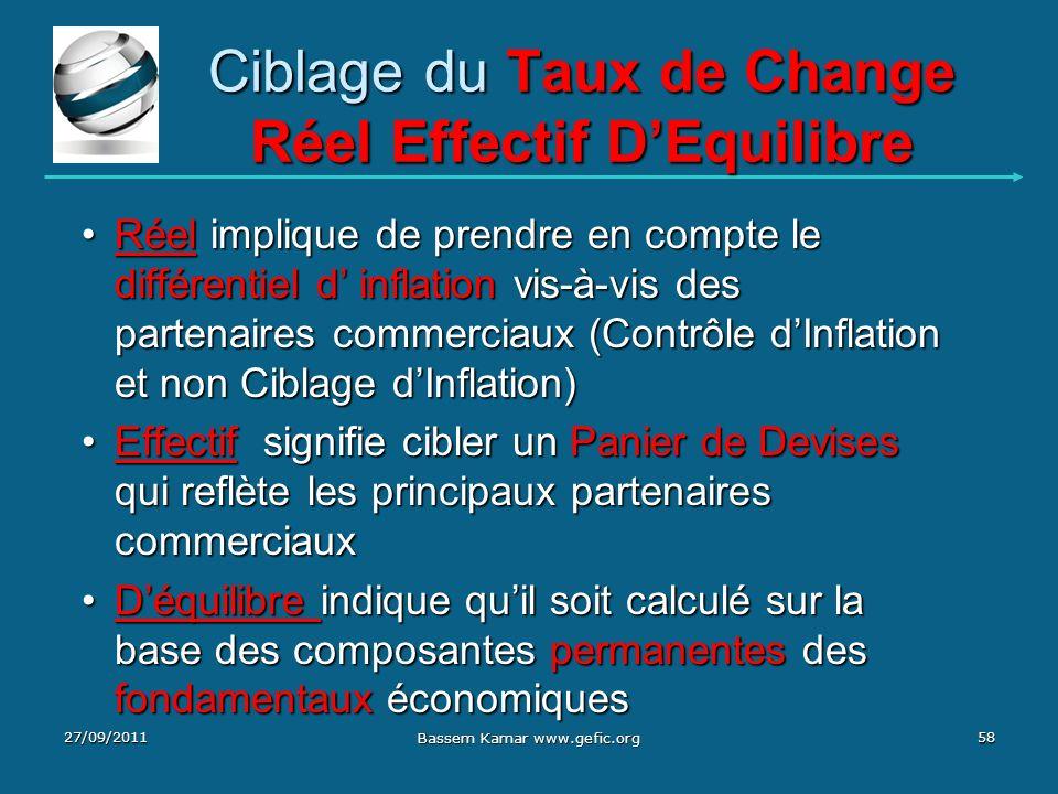 Ciblage du Taux de Change Réel Effectif DEquilibre Réel implique de prendre en compte le différentiel d inflation vis-à-vis des partenaires commerciau