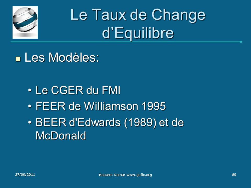 Le Taux de Change dEquilibre Les Modèles: Les Modèles: Le CGER du FMILe CGER du FMI FEER de Williamson 1995FEER de Williamson 1995 BEER d'Edwards (198