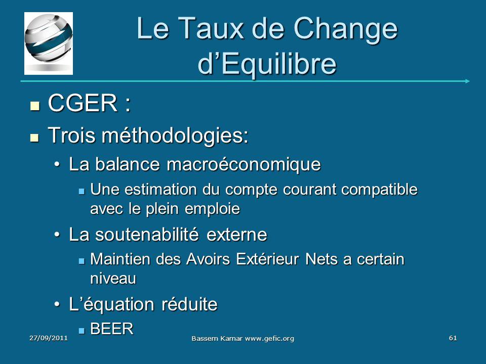 Le Taux de Change dEquilibre CGER : CGER : Trois méthodologies: Trois méthodologies: La balance macroéconomiqueLa balance macroéconomique Une estimati
