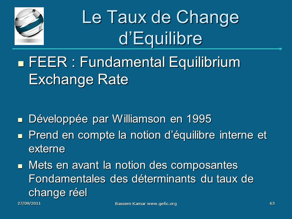 Le Taux de Change dEquilibre FEER : Fundamental Equilibrium Exchange Rate FEER : Fundamental Equilibrium Exchange Rate Développée par Williamson en 19