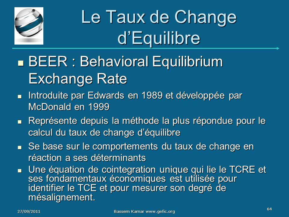 Le Taux de Change dEquilibre BEER : Behavioral Equilibrium Exchange Rate BEER : Behavioral Equilibrium Exchange Rate Introduite par Edwards en 1989 et