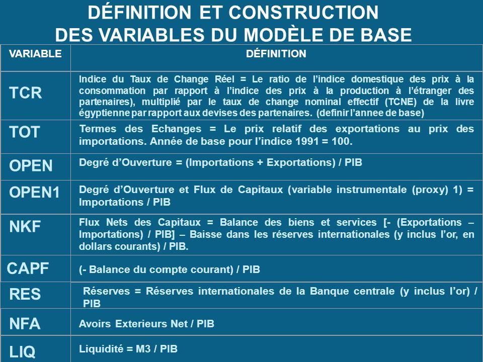 DÉFINITION ET CONSTRUCTION DES VARIABLES DU MODÈLE DE BASE VARIABLEDÉFINITION TCR Indice du Taux de Change Réel = Le ratio de lindice domestique des p