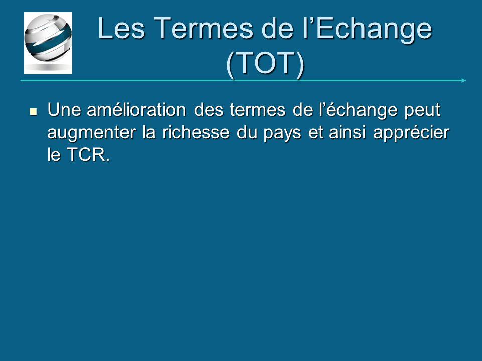 Les Termes de lEchange (TOT) Une amélioration des termes de léchange peut augmenter la richesse du pays et ainsi apprécier le TCR. Une amélioration de