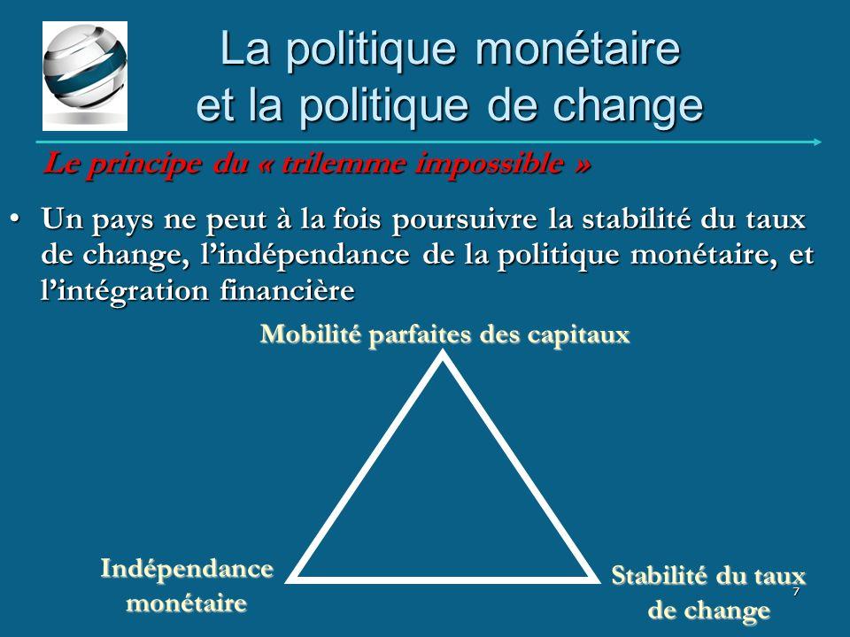 Le Trilemme et les Deux Solutions en Coin Mobilité des capitaux croissante Stabilité du taux de change TAUX FIXE Intégration financière FLOTTEMENT PURE Independence monétaire CONTROLES DES CAPITAUX 27/09/20118