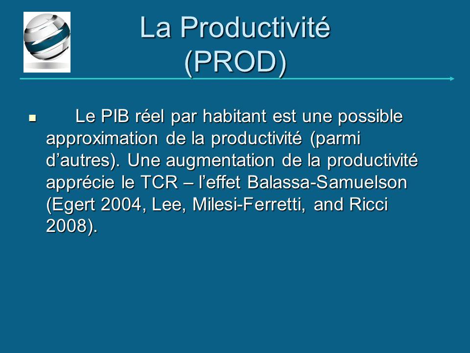 La Productivité (PROD) Le PIB réel par habitant est une possible approximation de la productivité (parmi dautres). Une augmentation de la productivité