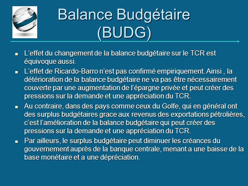 Balance Budgétaire (BUDG) Leffet du changement de la balance budgétaire sur le TCR est équivoque aussi. Leffet du changement de la balance budgétaire