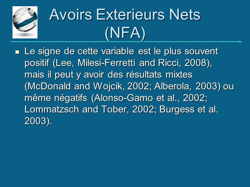 Avoirs Exterieurs Nets (NFA) Le signe de cette variable est le plus souvent positif (Lee, Milesi-Ferretti and Ricci, 2008), mais il peut y avoir des r