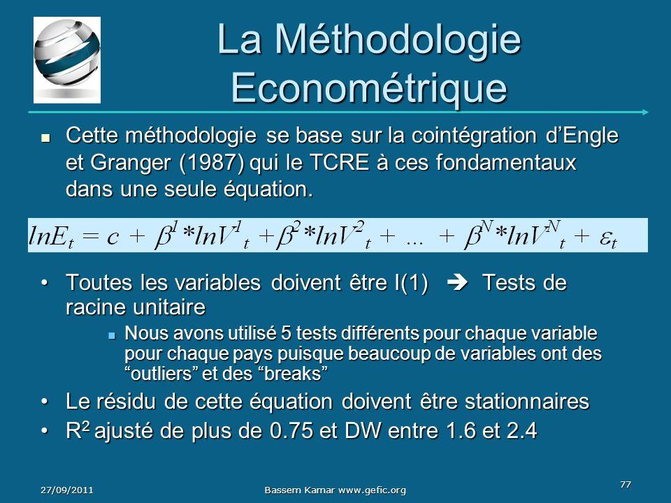 La Méthodologie Econométrique Cette méthodologie se base sur la cointégration dEngle et Granger (1987) qui le TCRE à ces fondamentaux dans une seule é