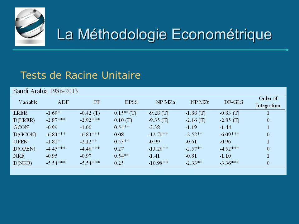 La Méthodologie Econométrique Tests de Racine Unitaire