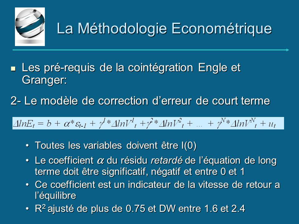 La Méthodologie Econométrique Les pré-requis de la cointégration Engle et Granger: Les pré-requis de la cointégration Engle et Granger: 2- Le modèle d