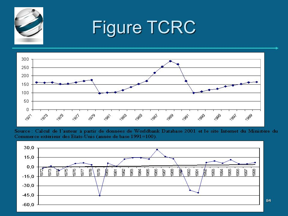 Figure TCRC 27/09/2011 Bassem Kamar www.gefic.org 84