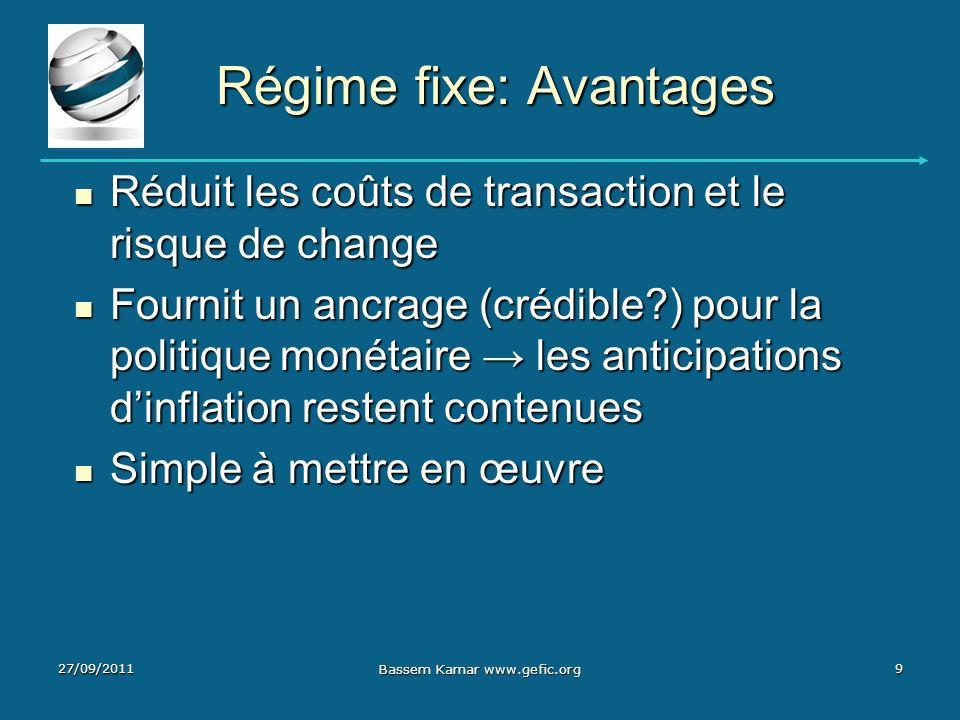 Régime fixe: Avantages Réduit les coûts de transaction et le risque de change Réduit les coûts de transaction et le risque de change Fournit un ancrag