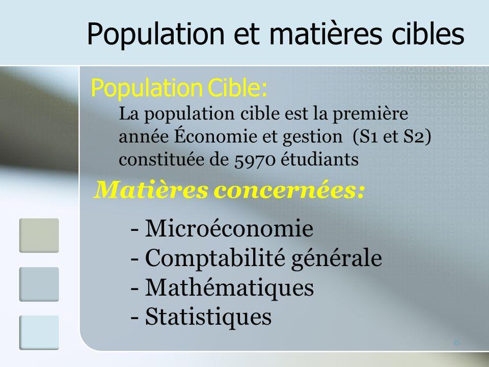 Population et matières cibles 6 Population Cible: La population cible est la première année Économie et gestion (S1 et S2) constituée de 5970 étudiant