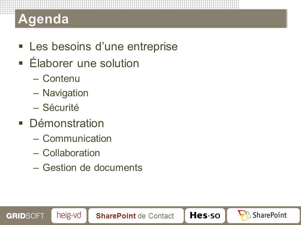 SharePoint de Contact Les besoins dune entreprise Élaborer une solution –Contenu –Navigation –Sécurité Démonstration –Communication –Collaboration –Ge