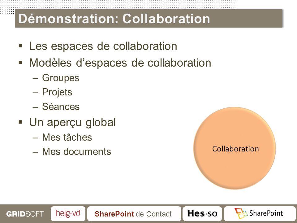 SharePoint de Contact Les espaces de collaboration Modèles despaces de collaboration –Groupes –Projets –Séances Un aperçu global –Mes tâches –Mes docu