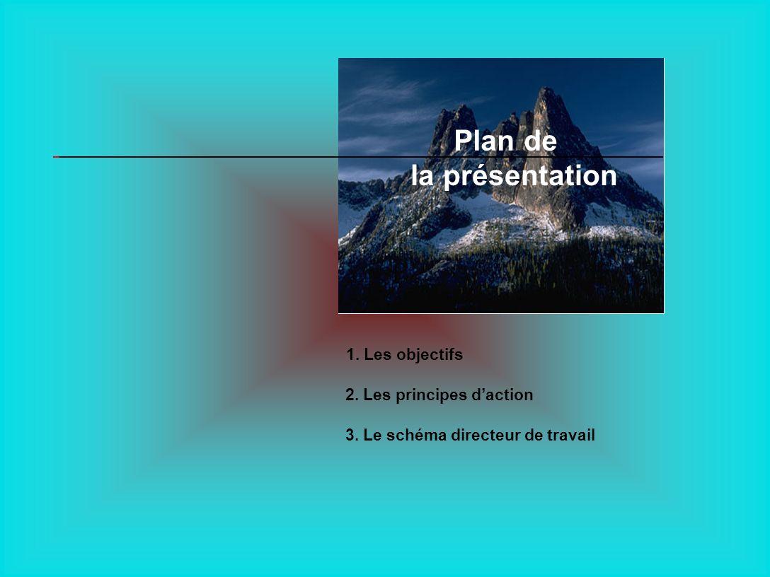 Plan de la présentation 1. Les objectifs 2. Les principes daction 3. Le schéma directeur de travail
