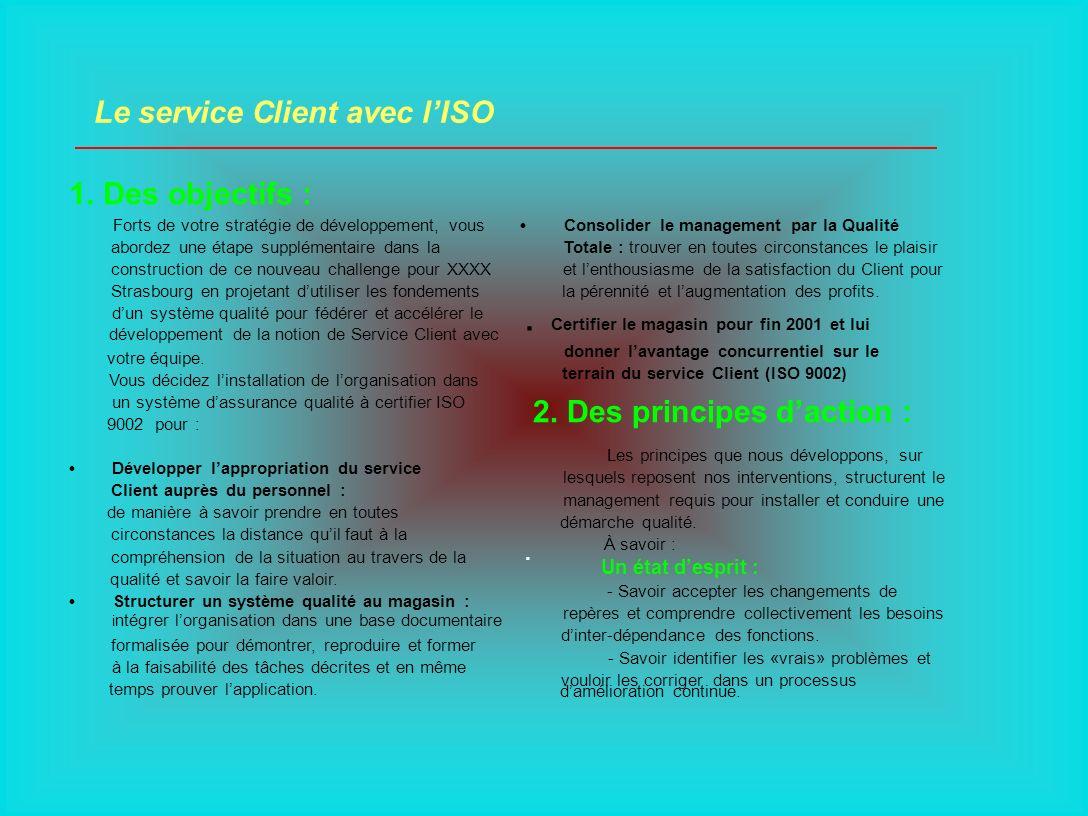 CODIR Durée :12 à 14Rédaction du manuel Qualité Plan denchaînement prévisionnel des PICs Durée et forme à convenirSensibilisation du personnelgroupes XXXX : Le service Client avec lISO