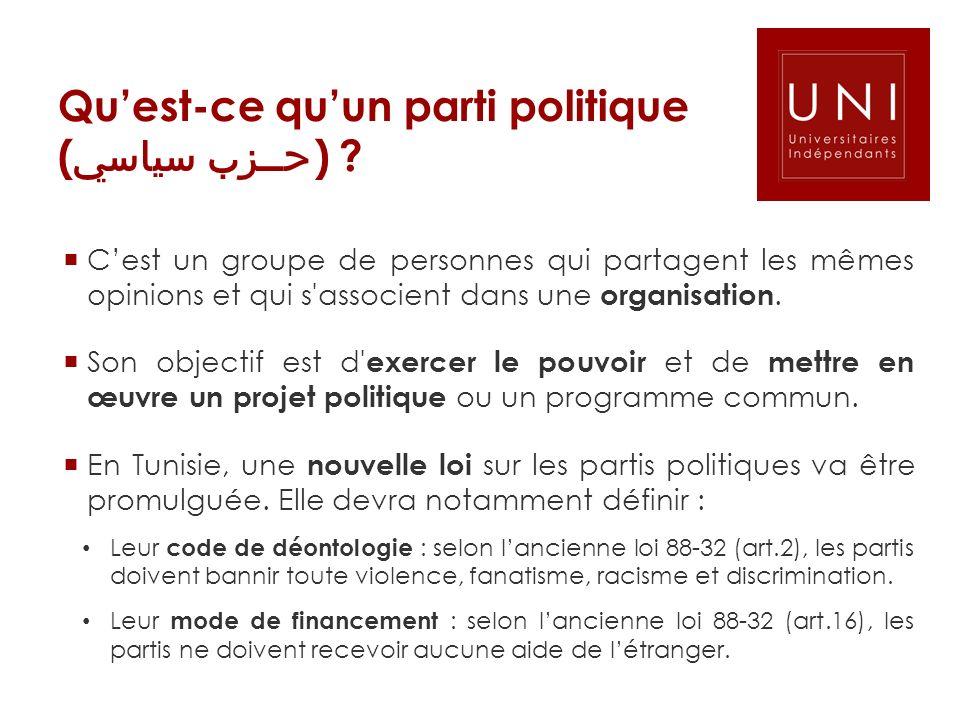 Quest-ce quun parti politique ( حــزب سياسي ) ? Cest un groupe de personnes qui partagent les mêmes opinions et qui s'associent dans une organisation.