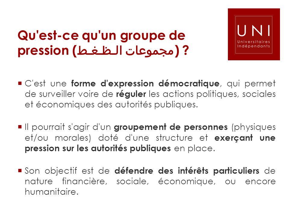 Qu'est-ce qu'un groupe de pression ( مجموعات الـظـغـط ) ? C'est une forme d'expression démocratique, qui permet de surveiller voire de réguler les act