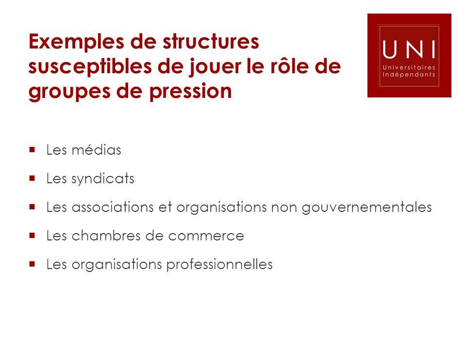 Exemples de structures susceptibles de jouer le rôle de groupes de pression Les médias Les syndicats Les associations et organisations non gouvernemen