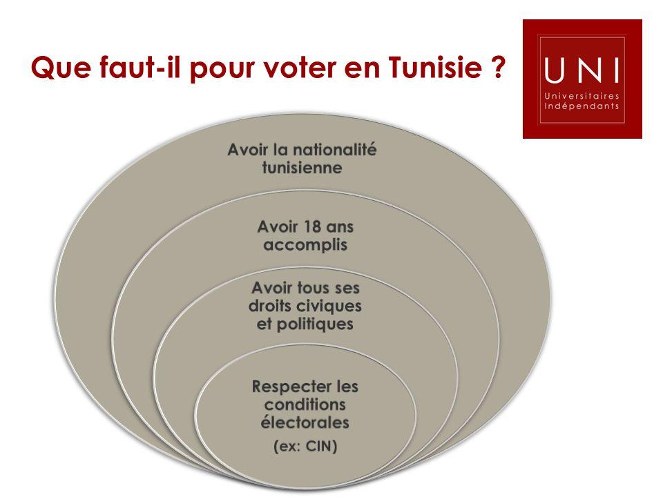 Que faut-il pour voter en Tunisie ?