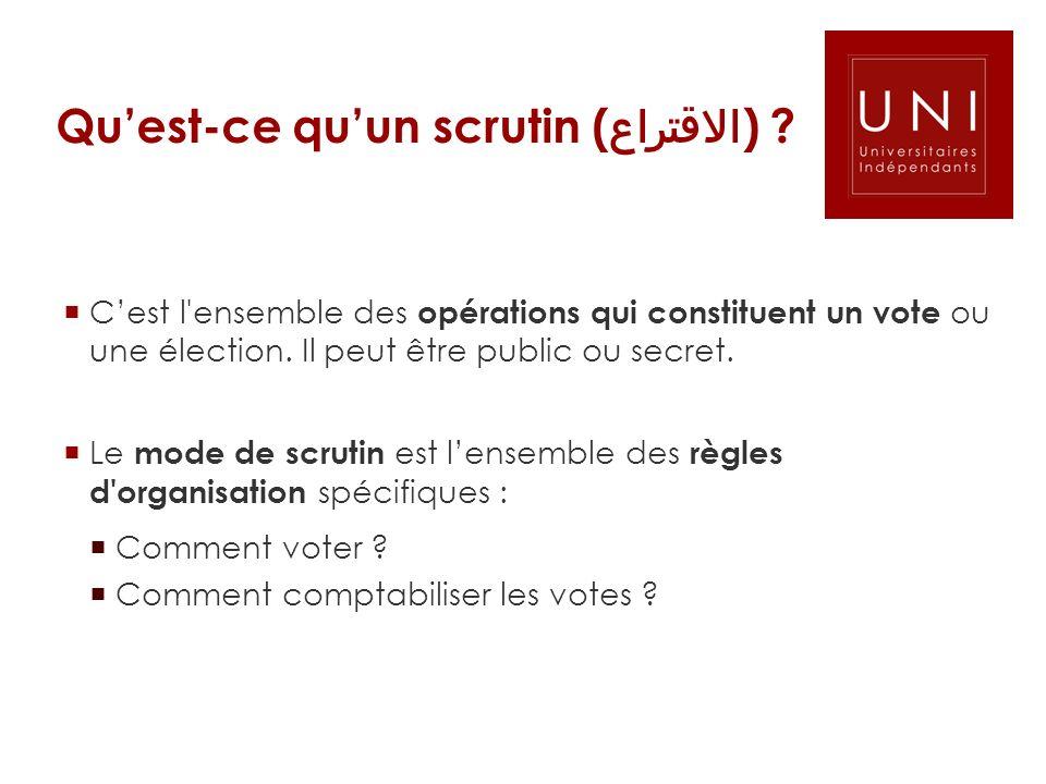 Quest-ce quun scrutin ( الاقتراع ) ? Cest l'ensemble des opérations qui constituent un vote ou une élection. Il peut être public ou secret. Le mode de
