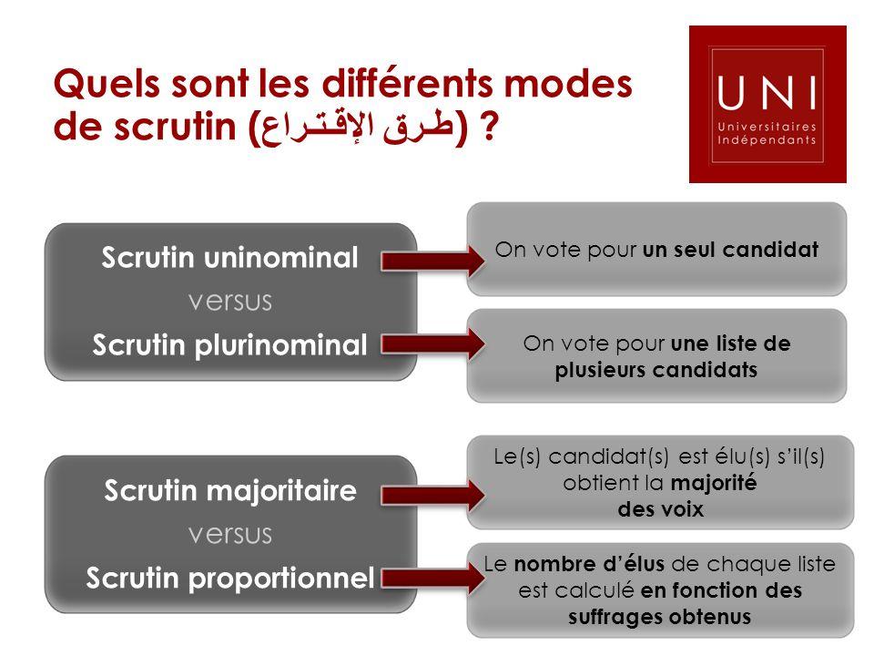 Quels sont les différents modes de scrutin ( طـرق الإقـتـراع ) ? Scrutin uninominal versus Scrutin plurinominal Scrutin majoritaire versus Scrutin pro