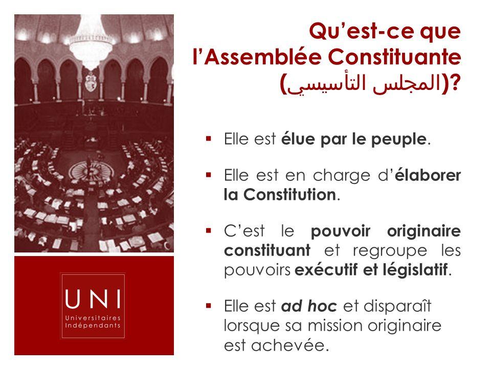 Quest-ce que lAssemblée Constituante ( المجلس التأسيسي )? Elle est élue par le peuple. Elle est en charge d élaborer la Constitution. Cest le pouvoir