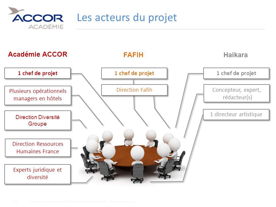 18Direction / Département - Nom de la Présentation - Septembre 2011 FAFIH Académie ACCOR Haikara Concepteur, expert, rédacteur(s) Concepteur, expert,