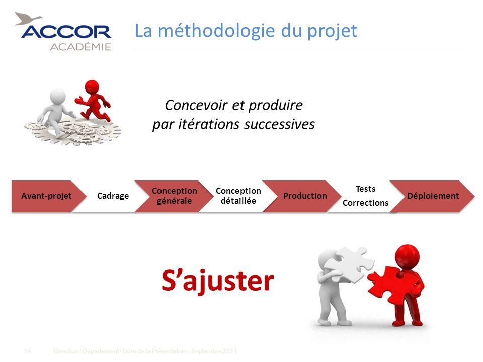 19Direction / Département - Nom de la Présentation - Septembre 2011 Tests Corrections Avant-projetCadrage Conception générale Conception détaillée Pro