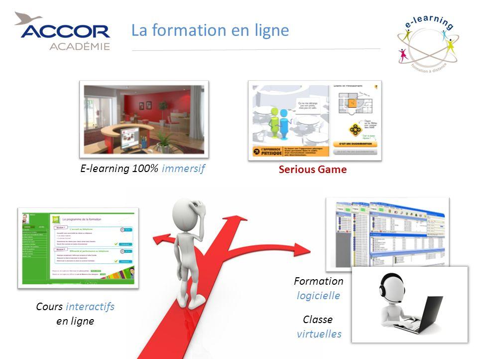 5Direction / Département - Nom de la Présentation - Septembre 2011 Cours interactifs en ligne E-learning 100% immersif Formation logicielle Classe vir
