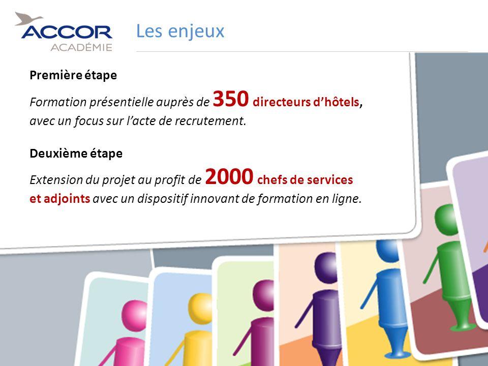 8Direction / Département - Nom de la Présentation - Septembre 2011 Les enjeux Première étape Formation présentielle auprès de 350 directeurs dhôtels,
