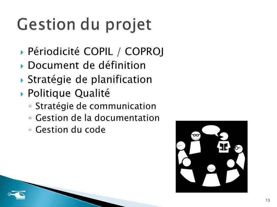 Périodicité COPIL / COPROJ Document de définition Stratégie de planification Politique Qualité Stratégie de communication Gestion de la documentation