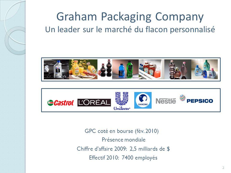 Graham Packaging Company Un leader sur le marché du flacon personnalisé GPC coté en bourse (fév.