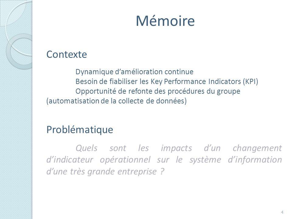 Mémoire Contexte Dynamique damélioration continue Besoin de fiabiliser les Key Performance Indicators (KPI) Opportunité de refonte des procédures du groupe (automatisation de la collecte de données) Problématique Quels sont les impacts dun changement dindicateur opérationnel sur le système dinformation dune très grande entreprise .