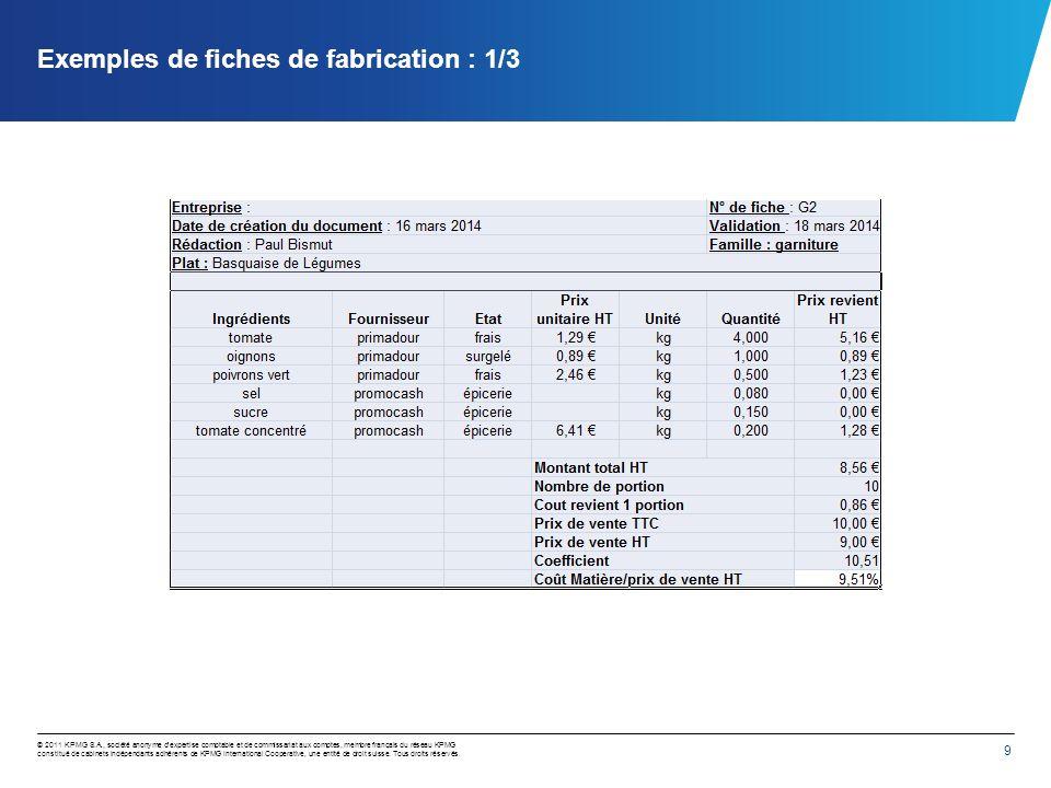 9 © 2011 KPMG S.A., société anonyme dexpertise comptable et de commissariat aux comptes, membre français du réseau KPMG constitué de cabinets indépend