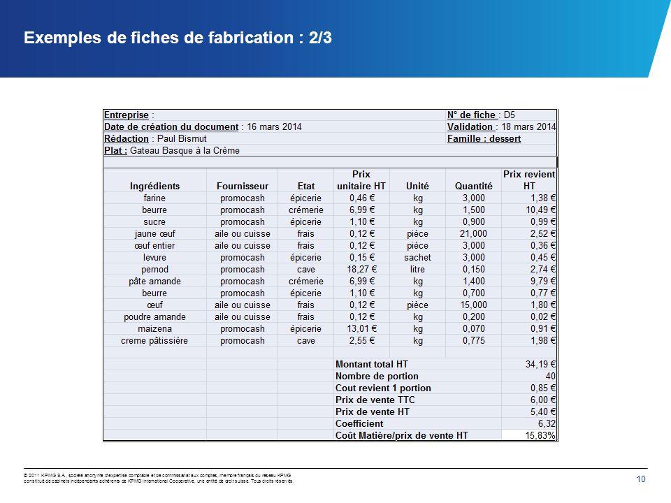 10 © 2011 KPMG S.A., société anonyme dexpertise comptable et de commissariat aux comptes, membre français du réseau KPMG constitué de cabinets indépen