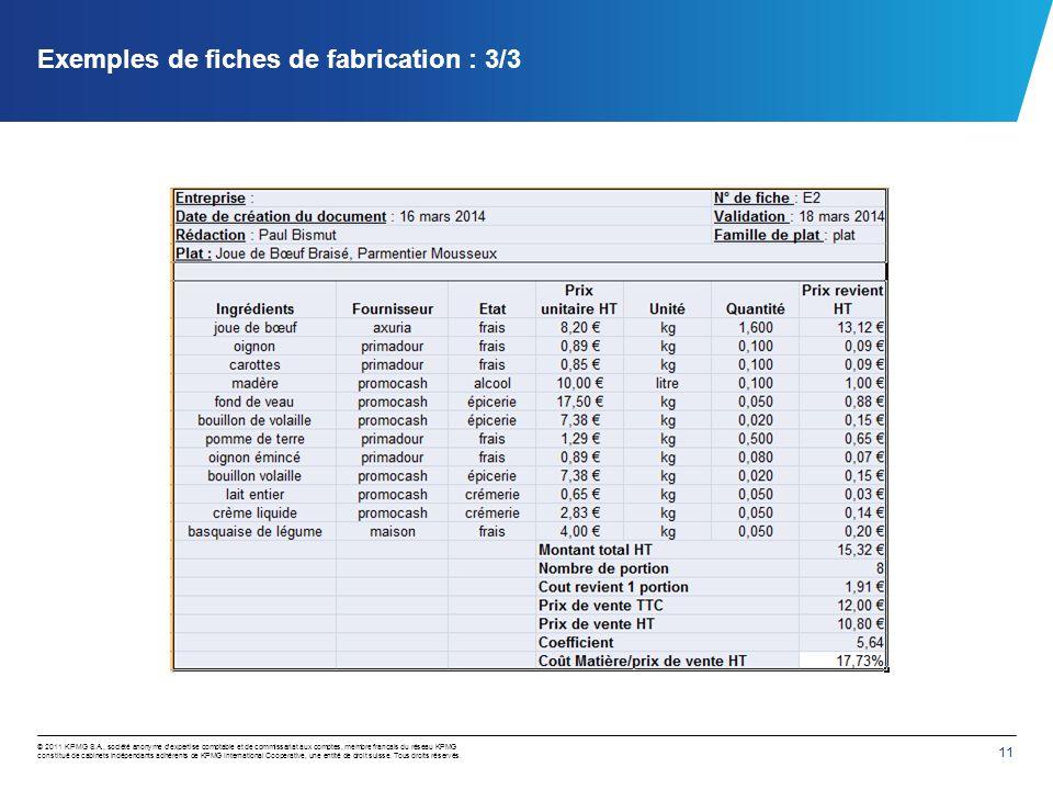 11 © 2011 KPMG S.A., société anonyme dexpertise comptable et de commissariat aux comptes, membre français du réseau KPMG constitué de cabinets indépen