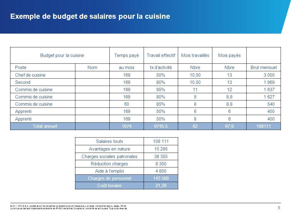 5 © 2011 KPMG S.A., société anonyme dexpertise comptable et de commissariat aux comptes, membre français du réseau KPMG constitué de cabinets indépend