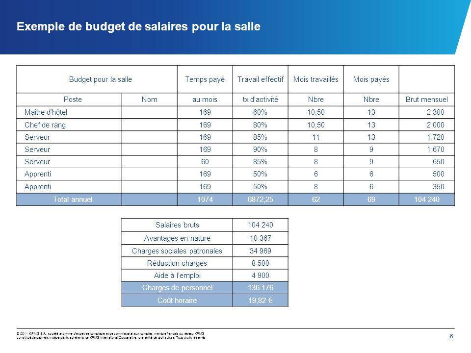 6 © 2011 KPMG S.A., société anonyme dexpertise comptable et de commissariat aux comptes, membre français du réseau KPMG constitué de cabinets indépend